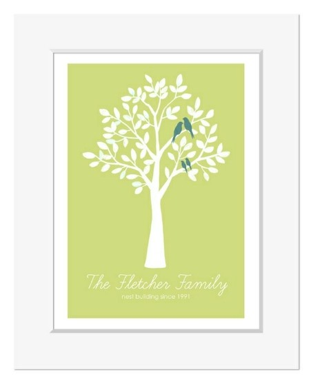 A personalised family tree as a gifts for her.
